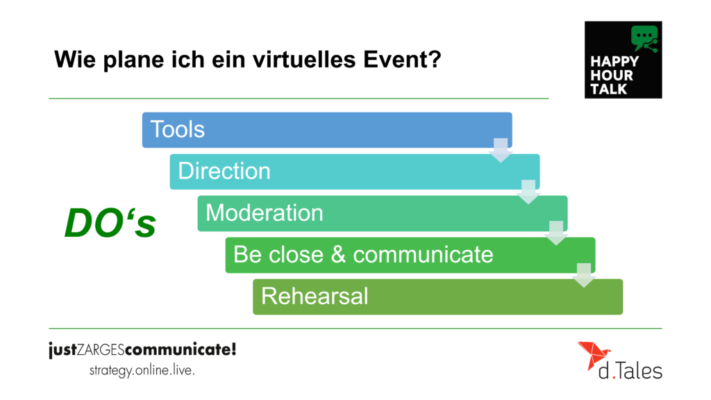 Dos für virtuelle Events - Happy Hour Talk von justZARGEScommunicate