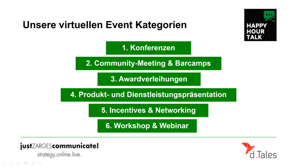 Virtuelle Events - Kategorien